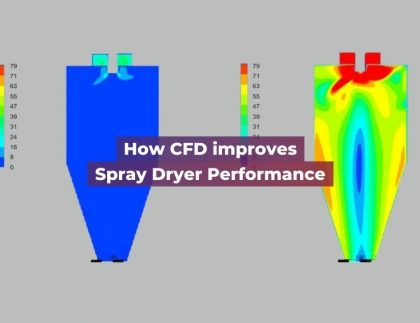 How CFD improves Spray Dryer Performance- Shachi Engineering