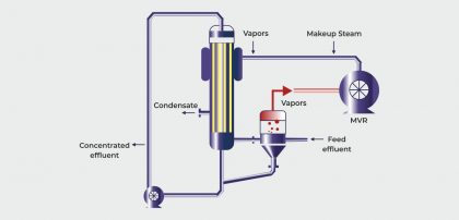 Force-field-evaporator-Shachi Eng